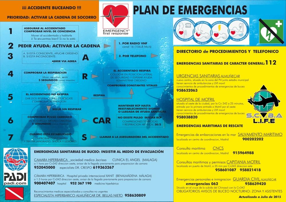 AUTOCOPIA_DE_SEGURIDAD_DE_PLAN DE EMERGENCIA.CDR
